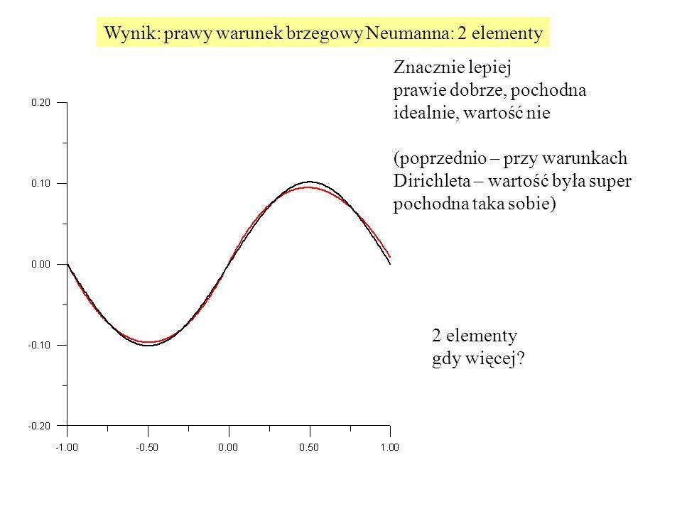 Wynik: prawy warunek brzegowy Neumanna: 2 elementy Znacznie lepiej prawie dobrze, pochodna idealnie, wartość nie (poprzednio – przy warunkach Dirichleta – wartość była super pochodna taka sobie) 2 elementy gdy więcej