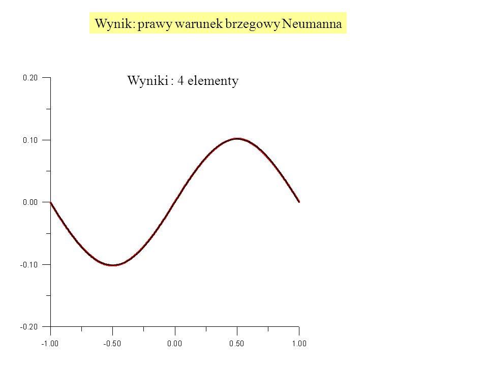 Wyniki : 4 elementy Wynik: prawy warunek brzegowy Neumanna