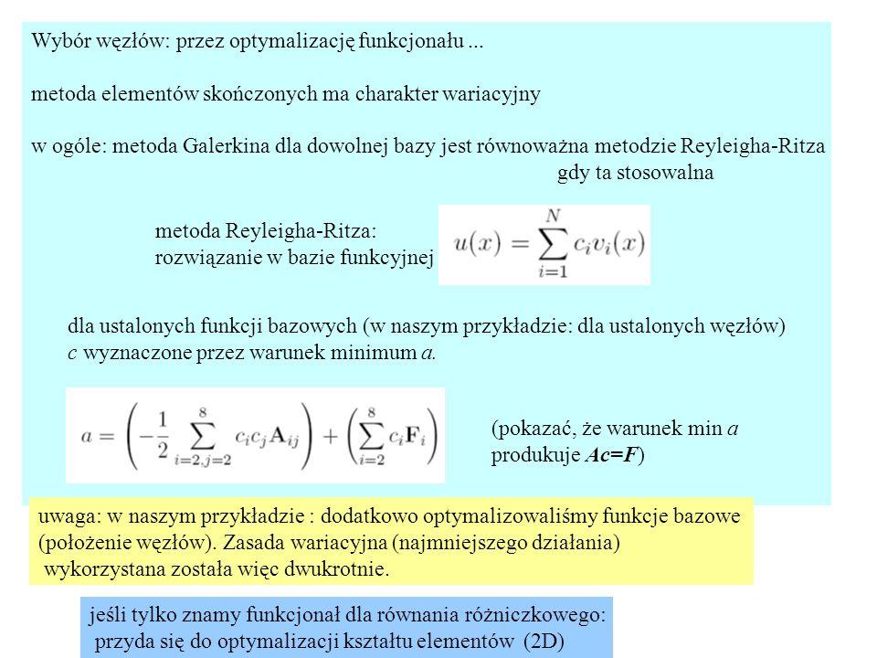 Wybór węzłów: przez optymalizację funkcjonału... metoda elementów skończonych ma charakter wariacyjny w ogóle: metoda Galerkina dla dowolnej bazy jest