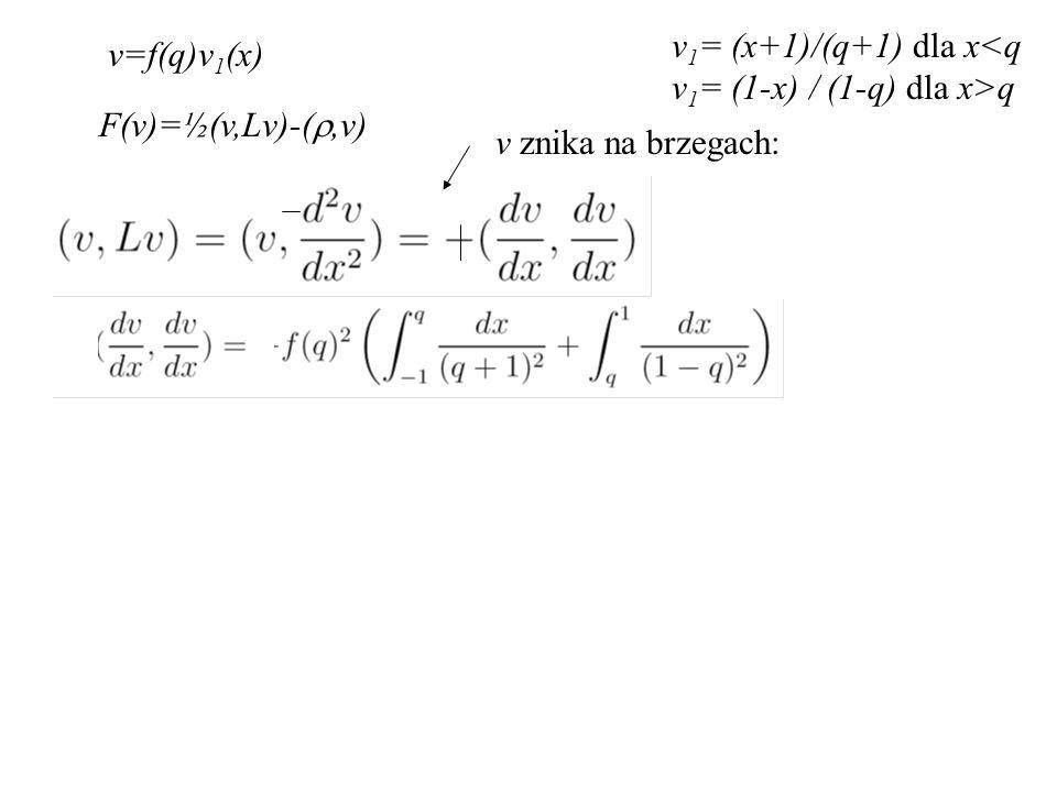 v 1 = (x+1)/(q+1) dla x<q v 1 = (1-x) / (1-q) dla x>q v=f(q)v 1 (x) F(v)=½(v,Lv)-( ,v) v znika na brzegach: