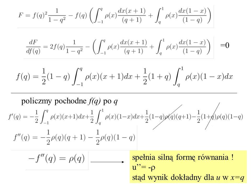 =0 policzmy pochodne f(q) po q spełnia silną formę równania ! u''= -  stąd wynik dokładny dla u w x=q