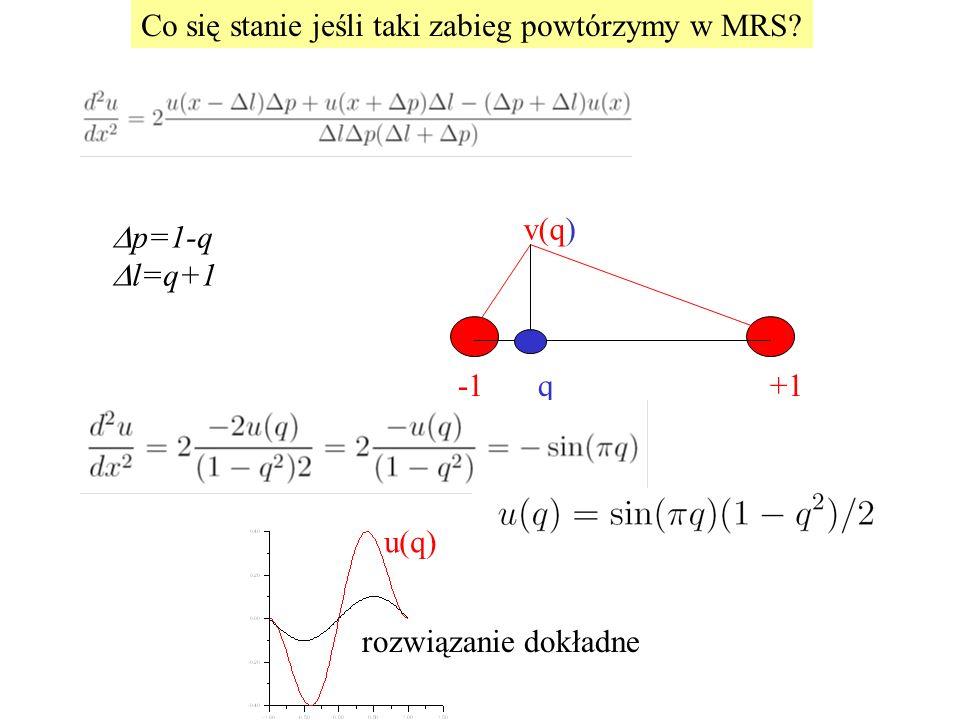  p=1-q  l=q+1 +1q v(q) u(q) rozwiązanie dokładne Co się stanie jeśli taki zabieg powtórzymy w MRS