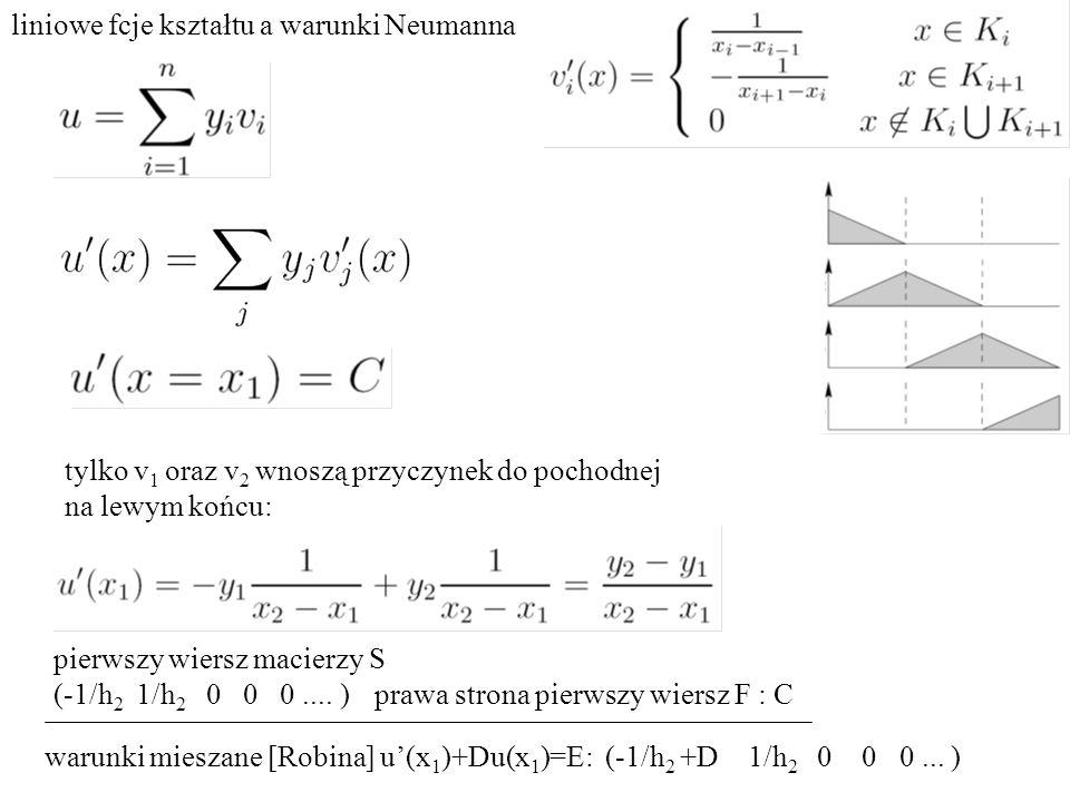 liniowe fcje kształtu a warunki Neumanna tylko v 1 oraz v 2 wnoszą przyczynek do pochodnej na lewym końcu: pierwszy wiersz macierzy S (-1/h 2 1/h 2 0 0 0....