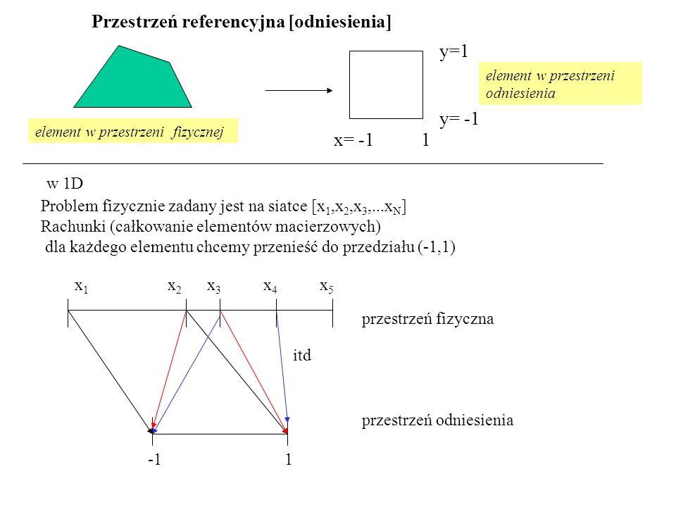 Przestrzeń referencyjna [odniesienia] Problem fizycznie zadany jest na siatce [x 1,x 2,x 3,...x N ] Rachunki (całkowanie elementów macierzowych) dla każdego elementu chcemy przenieść do przedziału (-1,1) w 1D x= -1 1 y= -1 y=1 element w przestrzeni fizycznej element w przestrzeni odniesienia x 1 x 2 x 3 x 4 x 5 -1 1 itd przestrzeń fizyczna przestrzeń odniesienia