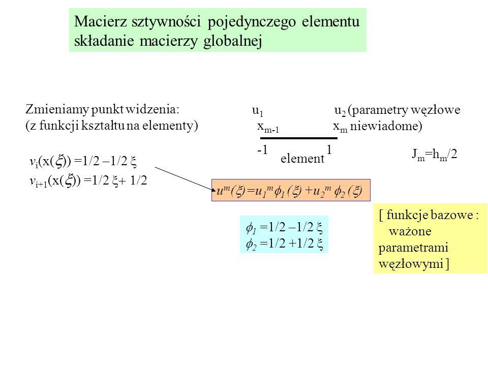 Macierz sztywności pojedynczego elementu składanie macierzy globalnej Zmieniamy punkt widzenia: (z funkcji kształtu na elementy) x m-1 x m -1 1 J m =h m /2 u m (  )=u 1 m  1 (  ) +u 2 m  2 (  ) u 1 u 2 (parametry węzłowe niewiadome) v i (x(  )) =1/2 –1/2  v i+1 (x(  )) =1/2   1 =1/2 –1/2   2 =1/2 +1/2  element [ funkcje bazowe : ważone parametrami węzłowymi ]