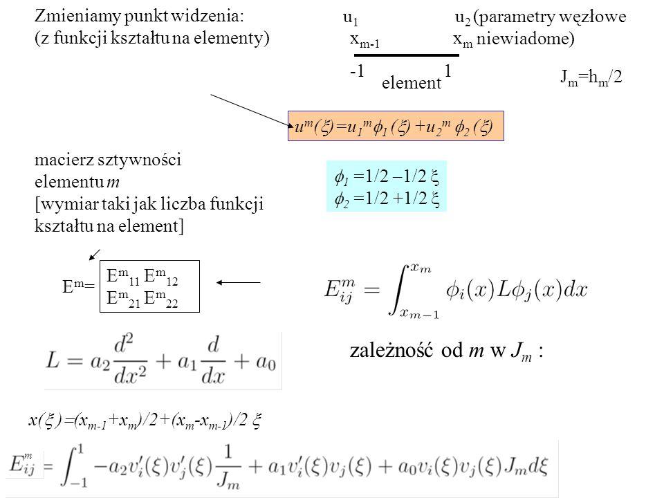 Zmieniamy punkt widzenia: (z funkcji kształtu na elementy) x m-1 x m -1 1 J m =h m /2 macierz sztywności elementu m [wymiar taki jak liczba funkcji kształtu na element] u m (  )=u 1 m  1 (  ) +u 2 m  2 (  ) u 1 u 2 (parametry węzłowe niewiadome)  1 =1/2 –1/2   2 =1/2 +1/2  element Em=Em= E m 11 E m 12 E m 21 E m 22 zależność od m w J m : m x(  )  (x m-1 +x m )/2+(x m -x m-1 )/2 