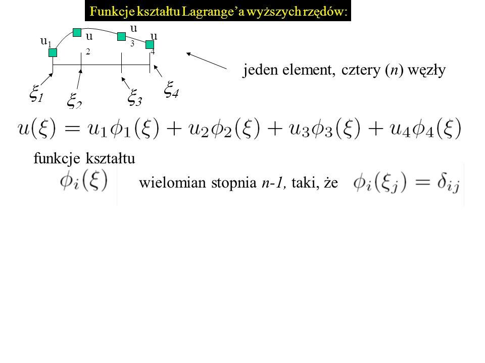 Funkcje kształtu Lagrange'a wyższych rzędów: u1u1 u2u2 u4u4 funkcje kształtu jeden element, cztery (n) węzły u3u3     wielomian stopnia n-1, taki, że
