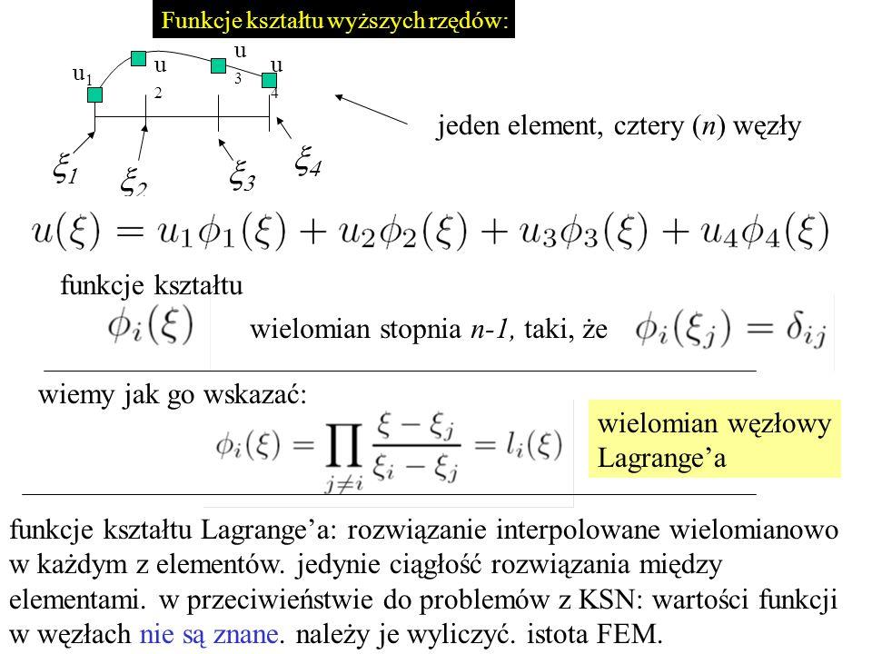 Funkcje kształtu wyższych rzędów: u1u1 u2u2 u4u4 funkcje kształtu jeden element, cztery (n) węzły u3u3     wielomian stopnia n-1, taki