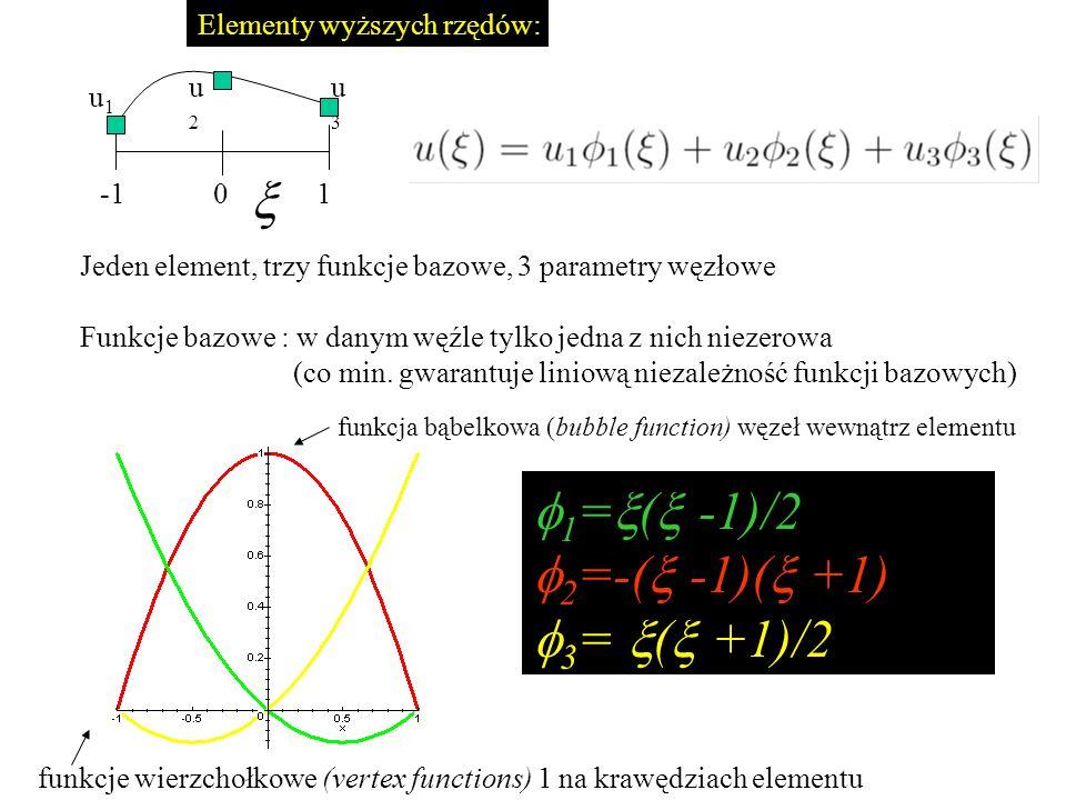Elementy wyższych rzędów: Jeden element, trzy funkcje bazowe, 3 parametry węzłowe Funkcje bazowe : w danym węźle tylko jedna z nich niezerowa (co min.