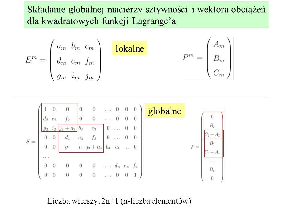 Liczba wierszy: 2n+1 (n-liczba elementów) Składanie globalnej macierzy sztywności i wektora obciążeń dla kwadratowych funkcji Lagrange'a lokalne globa