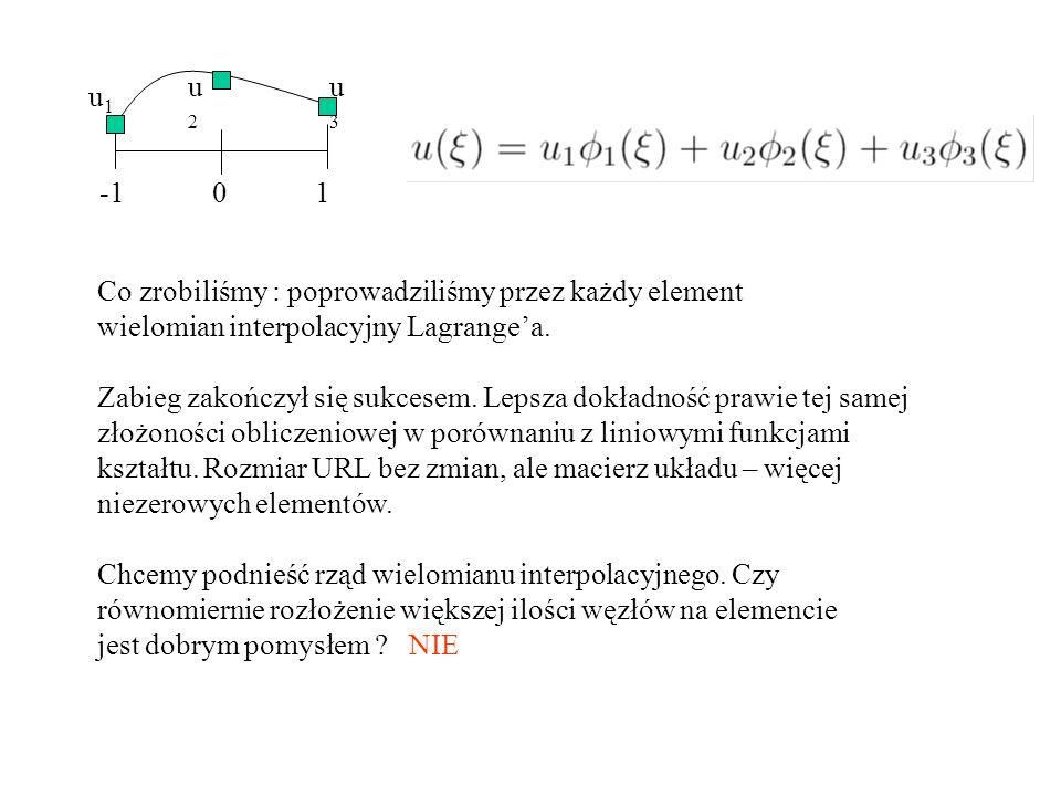 -1 0 1 u1u1 u2u2 u3u3 Co zrobiliśmy : poprowadziliśmy przez każdy element wielomian interpolacyjny Lagrange'a.