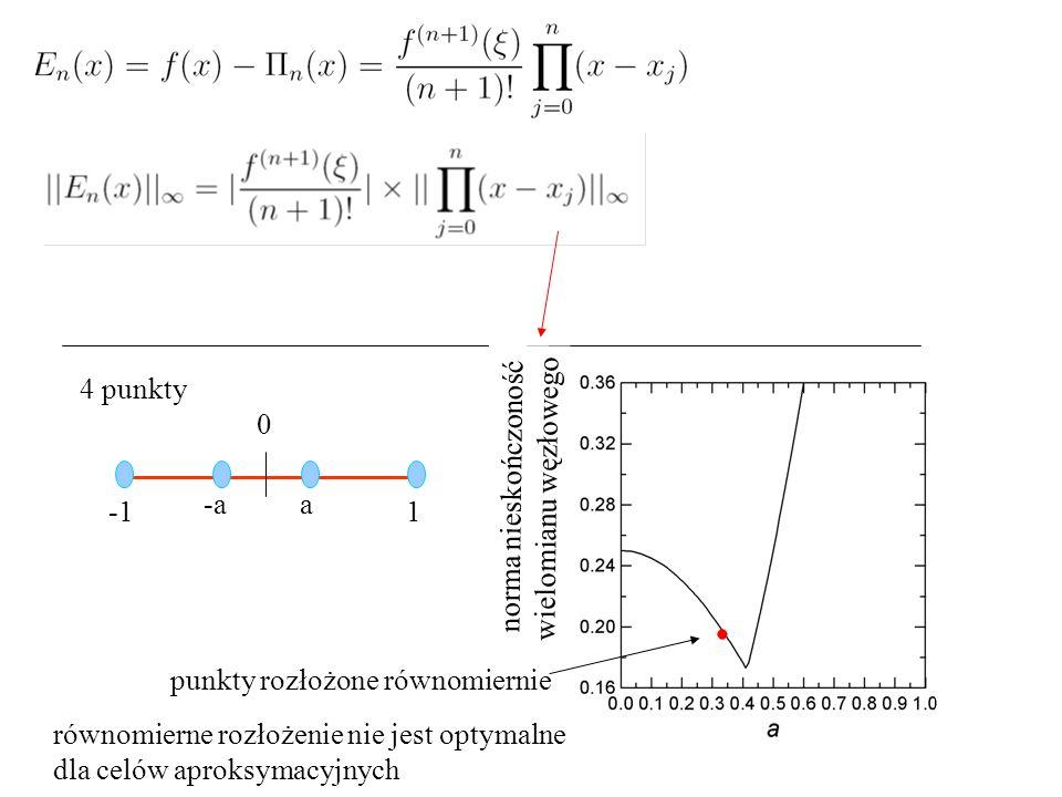 -1 1 4 punkty 0 -a a punkty rozłożone równomiernie norma nieskończoność wielomianu węzłowego równomierne rozłożenie nie jest optymalne dla celów aproksymacyjnych