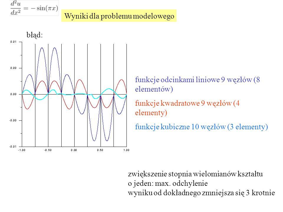 błąd: funkcje odcinkami liniowe 9 węzłów (8 elementów) funkcje kwadratowe 9 węzłów (4 elementy) funkcje kubiczne 10 węzłów (3 elementy) zwiększenie st