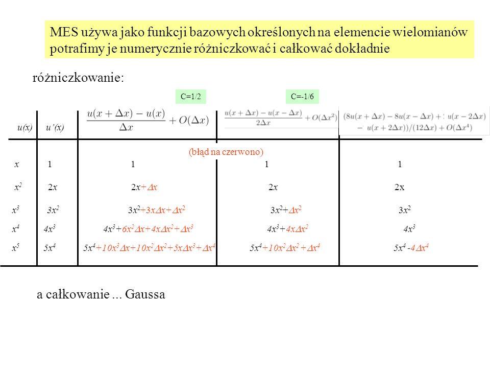 MES używa jako funkcji bazowych określonych na elemencie wielomianów potrafimy je numerycznie różniczkować i całkować dokładnie x 1 1 1 1 x 2 2x 2x+ 