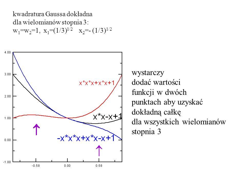 kwadratura Gaussa dokładna dla wielomianów stopnia 3: w 1 =w 2 =1, x 1 =(1/3) 1/2 x 2 =- (1/3) 1/2 wystarczy dodać wartości funkcji w dwóch punktach aby uzyskać dokładną całkę dla wszystkich wielomianów stopnia 3