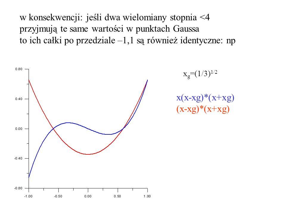 w konsekwencji: jeśli dwa wielomiany stopnia <4 przyjmują te same wartości w punktach Gaussa to ich całki po przedziale –1,1 są również identyczne: np x(x-xg)*(x+xg) (x-xg)*(x+xg) x g =(1/3) 1/2