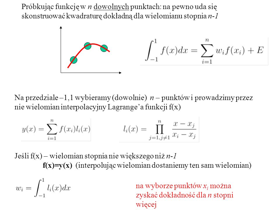 Na przedziale –1,1 wybieramy (dowolnie) n – punktów i prowadzimy przez nie wielomian interpolacyjny Lagrange'a funkcji f(x) Próbkując funkcję w n dowo