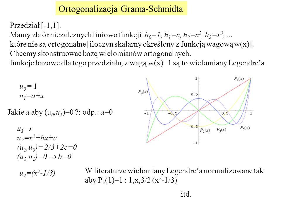 Przedział [-1,1]. Mamy zbiór niezaleznych liniowo funkcji h 0 =1, h 1 =x, h 2 =x 2, h 3 =x 3,... które nie są ortogonalne [iloczyn skalarny określony