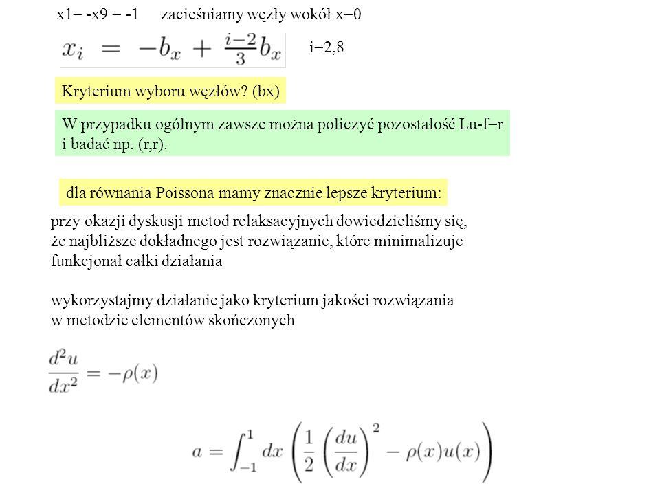 kwadratury Gaussa-Legendra do całkowania elementów macierzowych Gauss= najbardziej efektywna metoda dla MES funkcje kształtu są wielomianami(!), a Gauss całkuje je dokładnie ważona suma funkcji podcałkowej w wybranych punktach x i Chcemy wybrać tak wagi i punkty aby kwadratura była dokładna dla wielomianu jak najwyższego stopnia (funkcje kształtu będą wielomianami) Na pewno uda nam się skonstruować kwadraturę dokładną dla wielomianu stopnia n-1