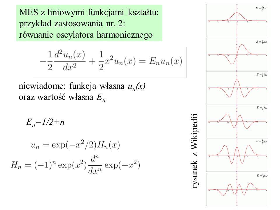 MES z liniowymi funkcjami kształtu: przykład zastosowania nr.