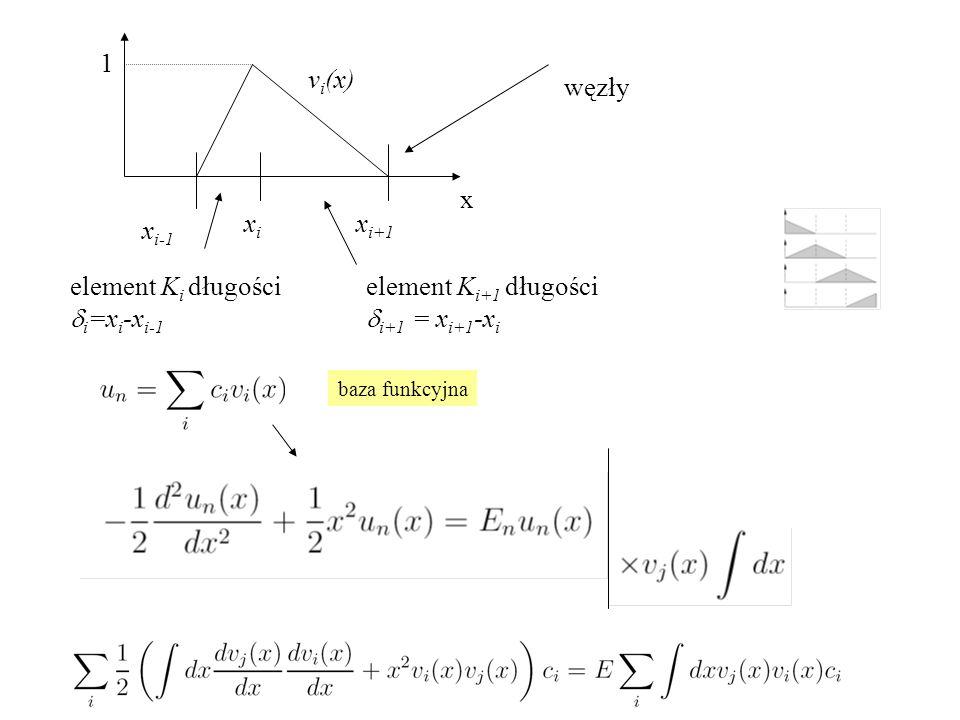 x xixi x i+1 x i-1 v i (x) 1 element K i długości  i =x i -x i-1 element K i+1 długości  i+1 = x i+1 -x i węzły baza funkcyjna