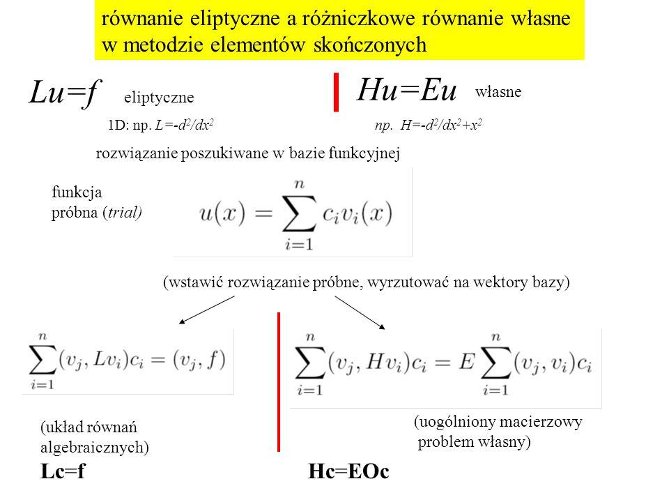 Lu=f eliptyczne rozwiązanie poszukiwane w bazie funkcyjnej Hu=Eu własne (wstawić rozwiązanie próbne, wyrzutować na wektory bazy) (układ równań algebraicznych) Lc=fHc=EOc (uogólniony macierzowy problem własny) funkcja próbna (trial) równanie eliptyczne a różniczkowe równanie własne w metodzie elementów skończonych 1D: np.
