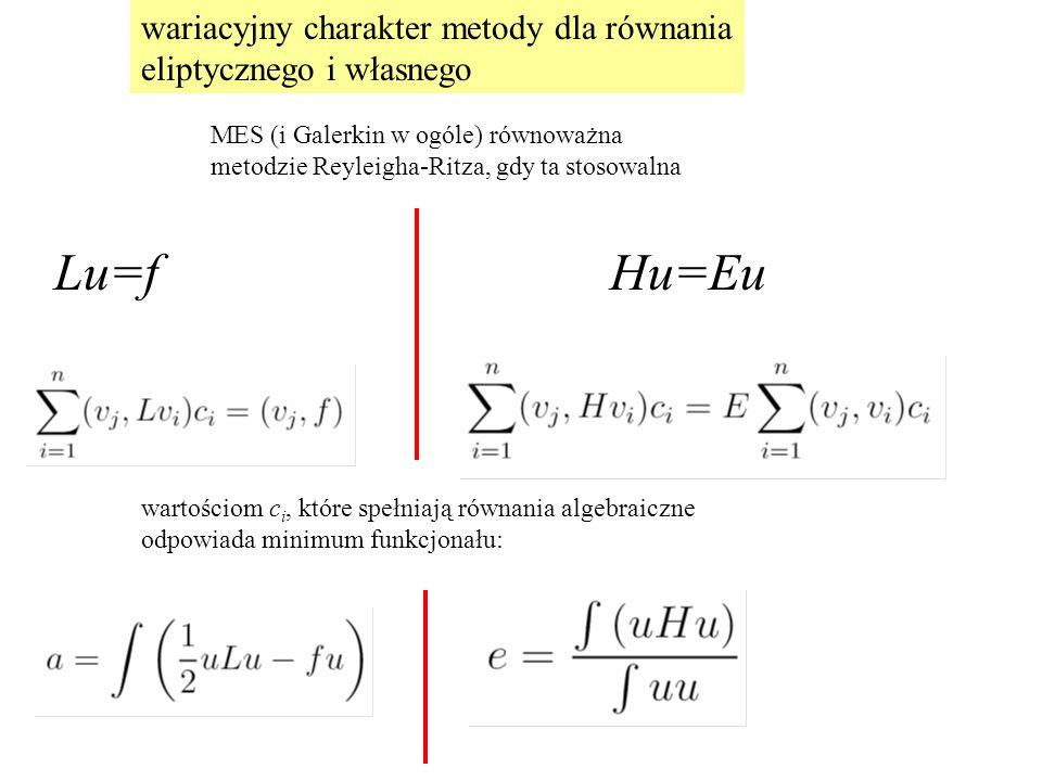 wariacyjny charakter metody dla równania eliptycznego i własnego MES (i Galerkin w ogóle) równoważna metodzie Reyleigha-Ritza, gdy ta stosowalna Lu=fHu=Eu wartościom c i, które spełniają równania algebraiczne odpowiada minimum funkcjonału: