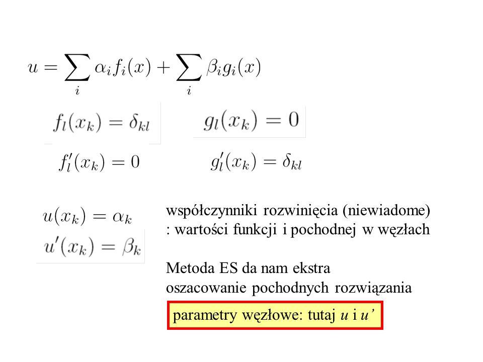 parametry węzłowe: tutaj u i u' współczynniki rozwinięcia (niewiadome) : wartości funkcji i pochodnej w węzłach Metoda ES da nam ekstra oszacowanie po