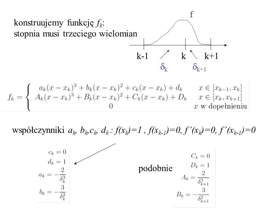 konstruujemy funkcję f k : stopnia musi trzeciego wielomian k-1 k k+1 kk  k+1 f współczynniki a k, b k,c k, d k : f(x k )=1, f(x k-1 )=0, f'(x k )=