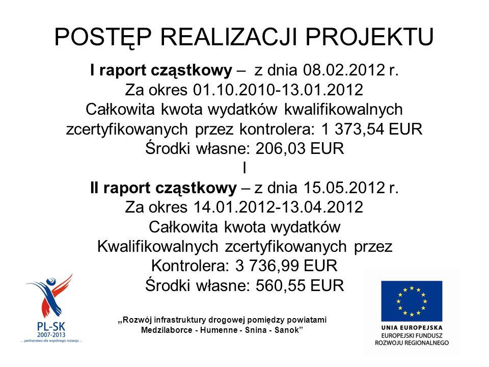 POSTĘP REALIZACJI PROJEKTU I raport cząstkowy – z dnia 08.02.2012 r.