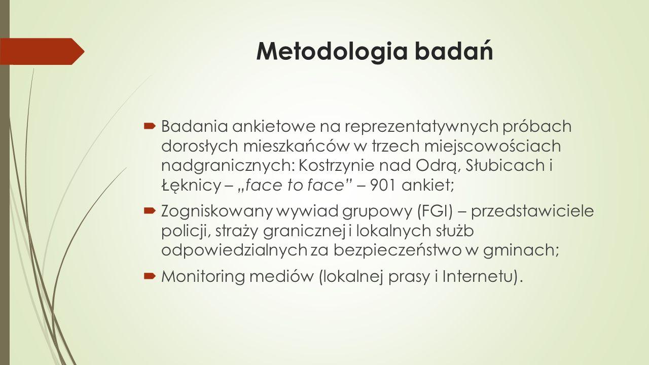 """Metodologia badań  Badania ankietowe na reprezentatywnych próbach dorosłych mieszkańców w trzech miejscowościach nadgranicznych: Kostrzynie nad Odrą, Słubicach i Łęknicy – """"face to face – 901 ankiet;  Zogniskowany wywiad grupowy (FGI) – przedstawiciele policji, straży granicznej i lokalnych służb odpowiedzialnych za bezpieczeństwo w gminach;  Monitoring mediów (lokalnej prasy i Internetu)."""