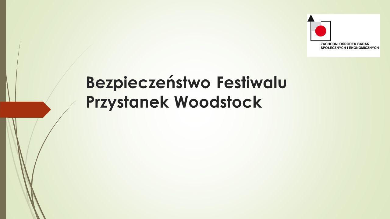 Bezpieczeństwo Festiwalu Przystanek Woodstock