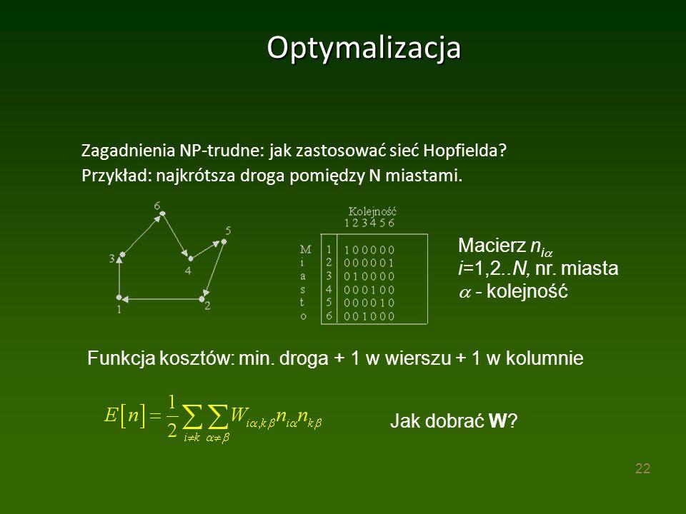 22 Optymalizacja Zagadnienia NP-trudne: jak zastosować sieć Hopfielda.