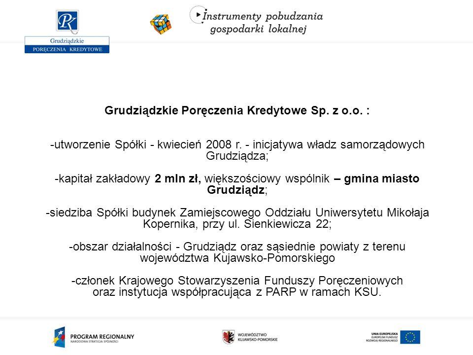 Grudziądzkie Poręczenia Kredytowe Sp. z o.o. : -utworzenie Spółki - kwiecień 2008 r.