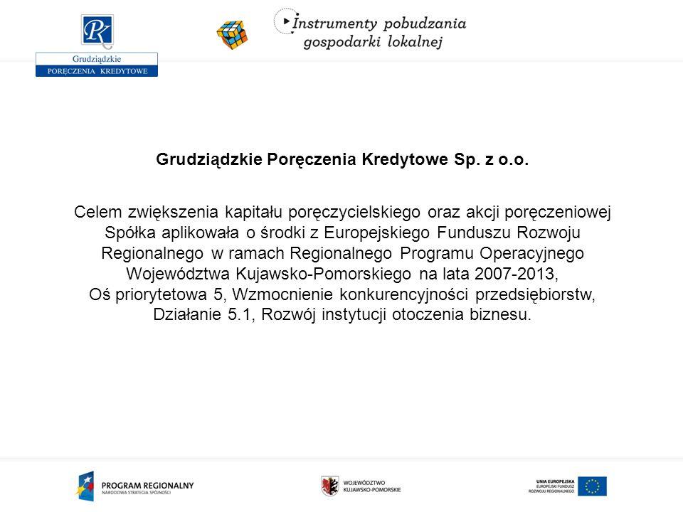 Grudziądzkie Poręczenia Kredytowe Sp. z o.o. Celem zwiększenia kapitału poręczycielskiego oraz akcji poręczeniowej Spółka aplikowała o środki z Europe
