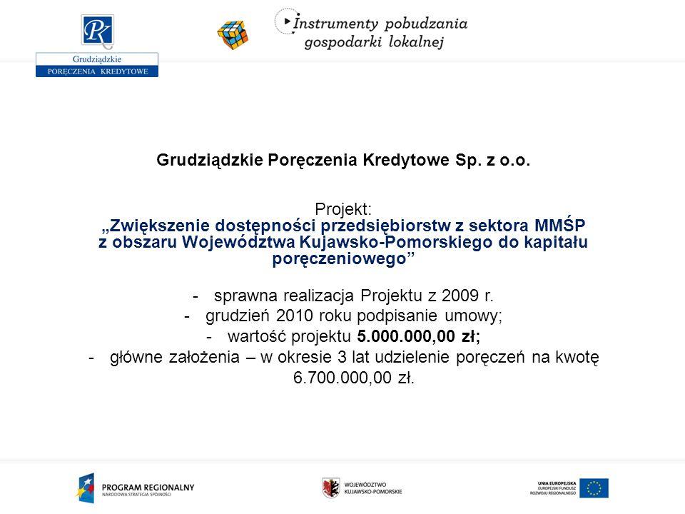 """Grudziądzkie Poręczenia Kredytowe Sp. z o.o. Projekt: """"Zwiększenie dostępności przedsiębiorstw z sektora MMŚP z obszaru Województwa Kujawsko-Pomorskie"""