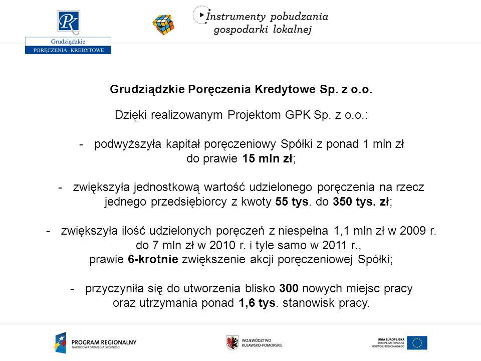 Grudziądzkie Poręczenia Kredytowe Sp. z o.o. Dzięki realizowanym Projektom GPK Sp. z o.o.: -podwyższyła kapitał poręczeniowy Spółki z ponad 1 mln zł d