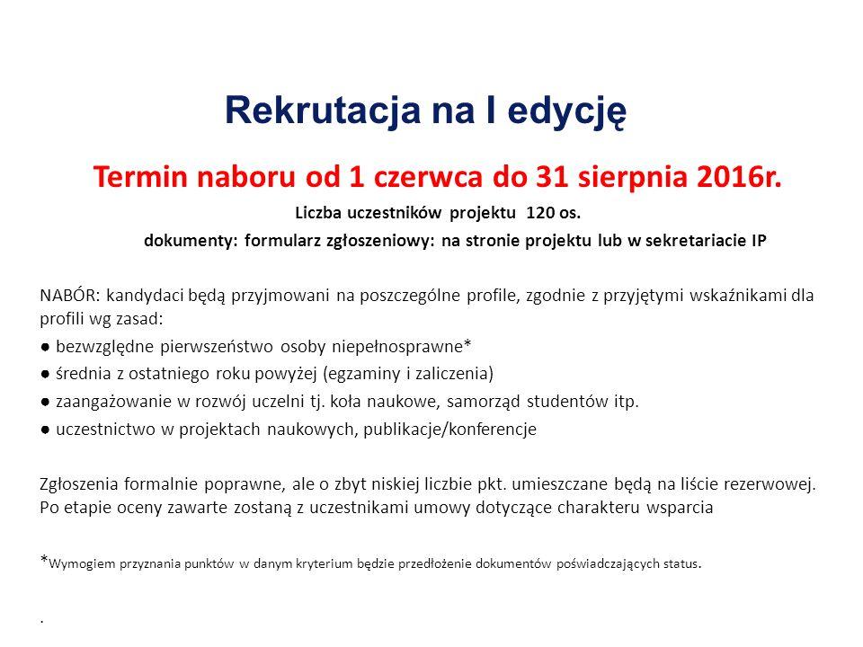 Rekrutacja na I edycję Termin naboru od 1 czerwca do 31 sierpnia 2016r.