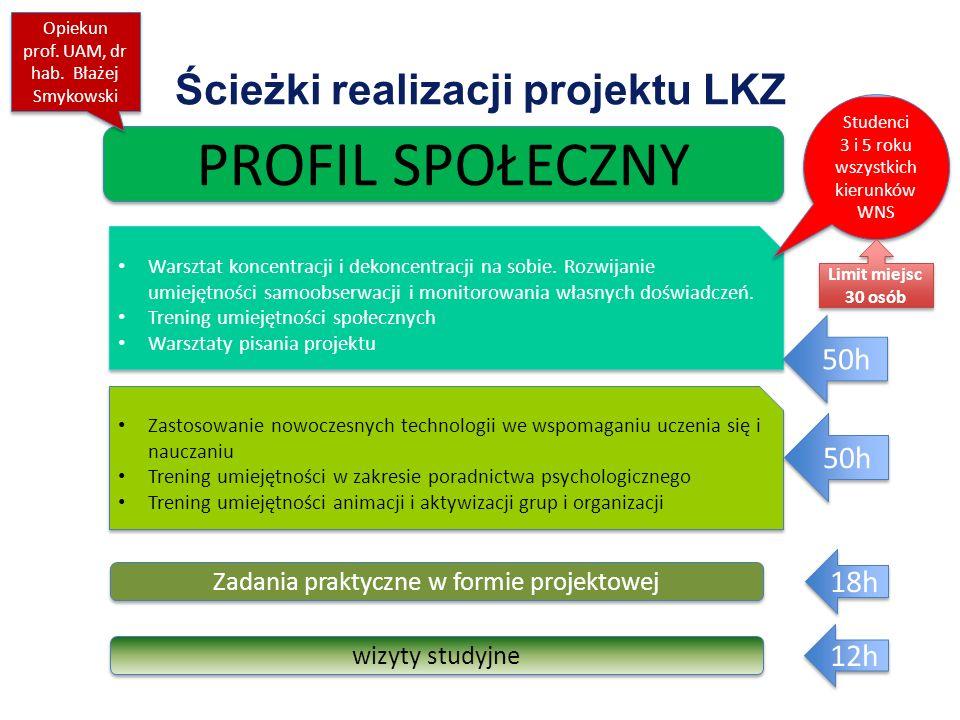 Ścieżki realizacji projektu LKZ PROFIL SPOŁECZNY Warsztat koncentracji i dekoncentracji na sobie.