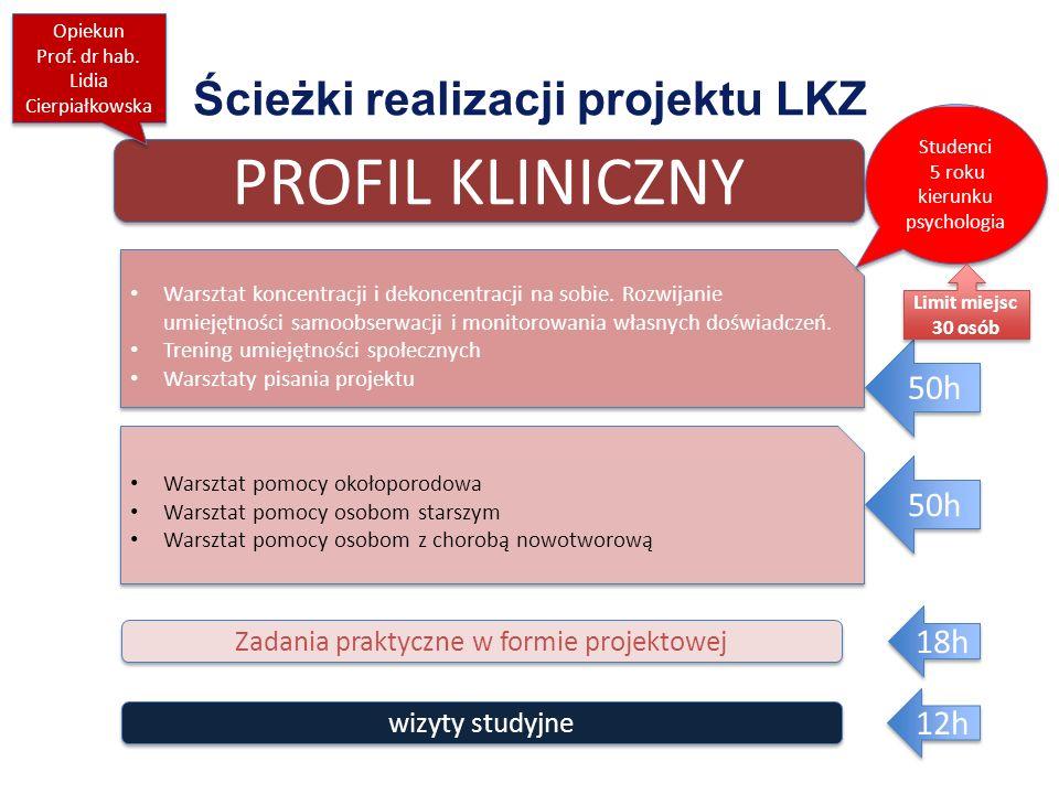 Ścieżki realizacji projektu LKZ PROFIL KLINICZNY Warsztat koncentracji i dekoncentracji na sobie.