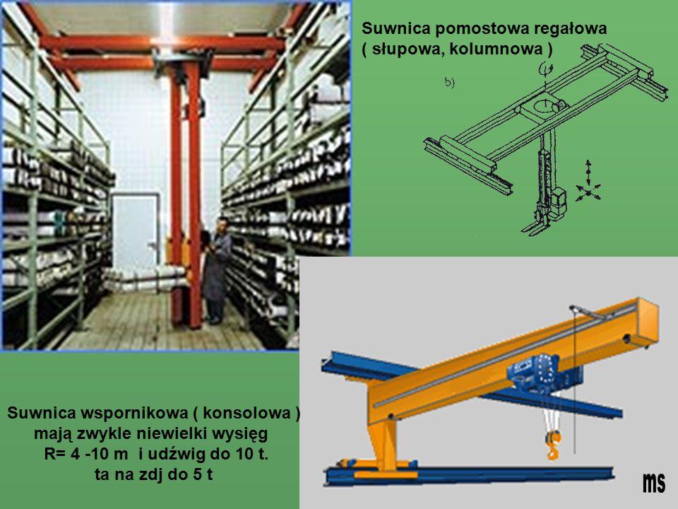 Suwnica pomostowa regałowa ( słupowa, kolumnowa ) Suwnica wspornikowa ( konsolowa ) mają zwykle niewielki wysięg R= 4 -10 m i udźwig do 10 t.
