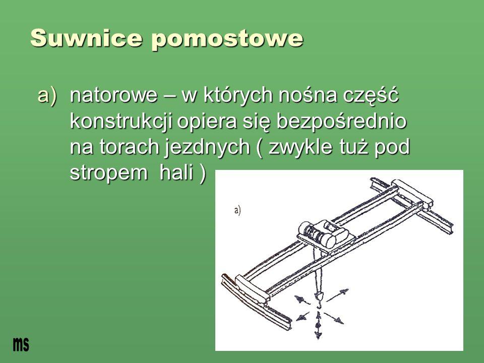 Suwnice pomostowe a)natorowe – w których nośna część konstrukcji opiera się bezpośrednio na torach jezdnych ( zwykle tuż pod stropem hali )