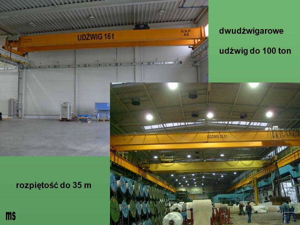 dwudźwigarowe udźwig do 100 ton rozpiętość do 35 m