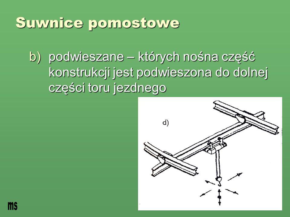 Suwnice pomostowe b)podwieszane – których nośna część konstrukcji jest podwieszona do dolnej części toru jezdnego