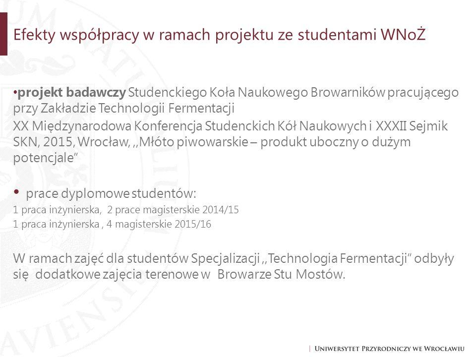 Efekty współpracy w ramach projektu ze studentami WNoŻ projekt badawczy Studenckiego Koła Naukowego Browarników pracującego przy Zakładzie Technologii
