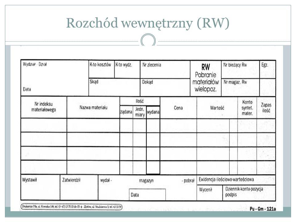 Rozchód wewnętrzny (RW)
