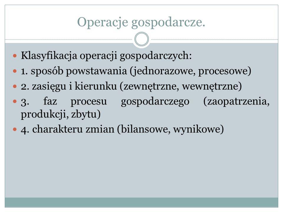 Operacje gospodarcze. Klasyfikacja operacji gospodarczych: 1. sposób powstawania (jednorazowe, procesowe) 2. zasięgu i kierunku (zewnętrzne, wewnętrzn