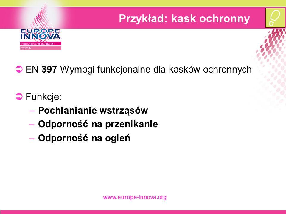 Przykład: kask ochronny  EN 397 Wymogi funkcjonalne dla kasków ochronnych  Funkcje: –Pochłanianie wstrząsów –Odporność na przenikanie –Odporność na