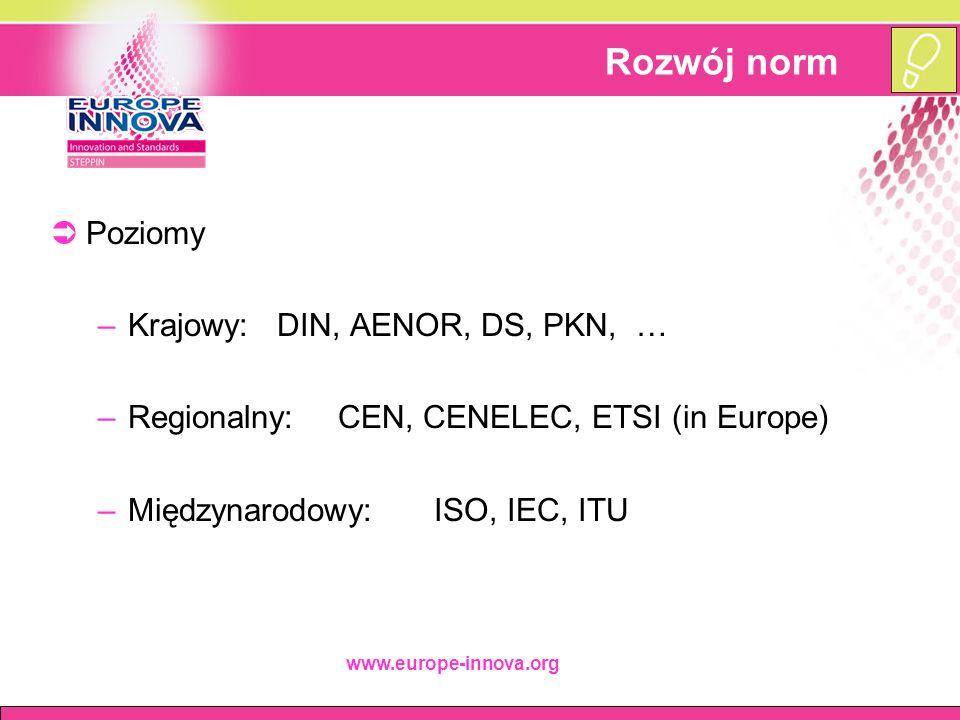 www.europe-innova.org Rozwój norm  Poziomy –Krajowy:DIN, AENOR, DS, PKN, … –Regionalny:CEN, CENELEC, ETSI (in Europe) –Międzynarodowy: ISO, IEC, ITU