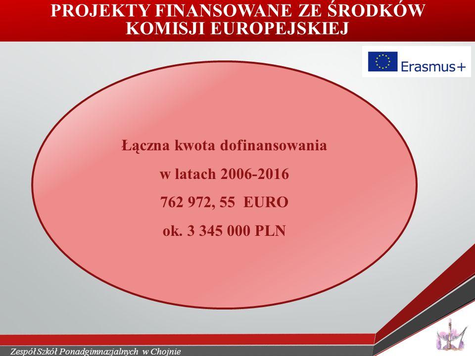 PROJEKTY FINANSOWANE ZE ŚRODKÓW KOMISJI EUROPEJSKIEJ Łączna kwota dofinansowania w latach 2006-2016 762 972, 55 EURO ok.